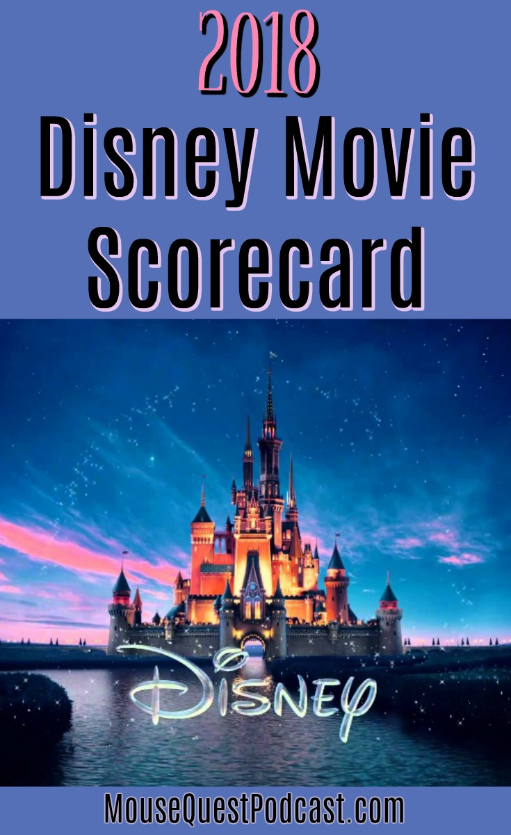 Disney Movie Scorecard
