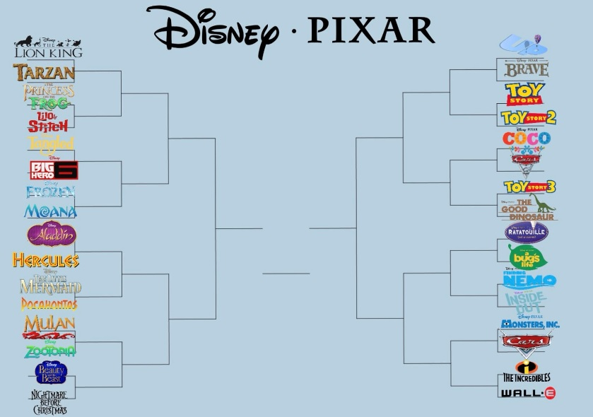 Disney Pixar Movie Bracket