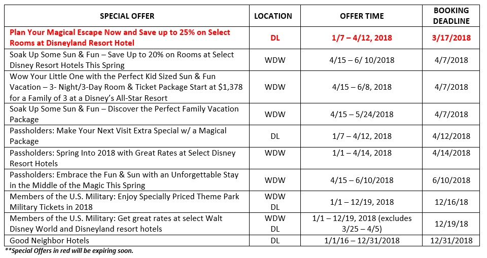 Disney Special Offers